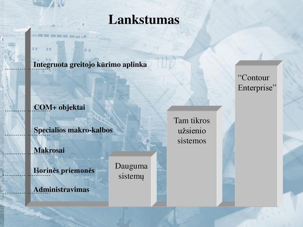 front office prekybos sistemos architektūra